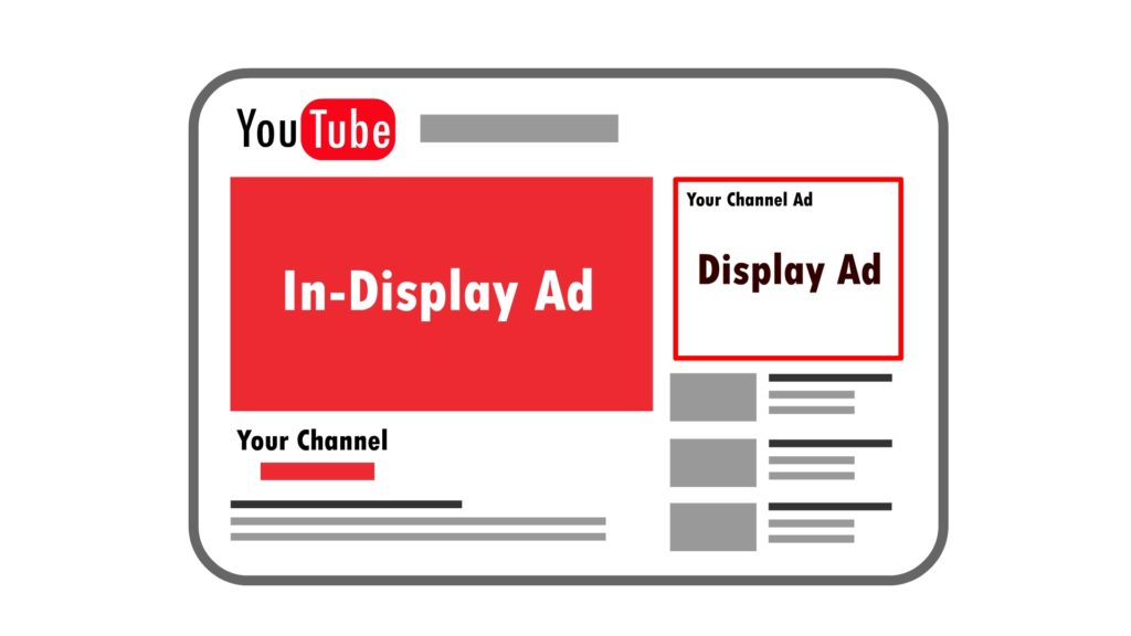 In-display-YouTube-Ads